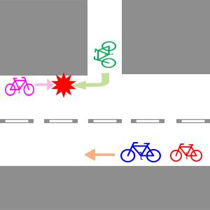 危険な自転車走行例